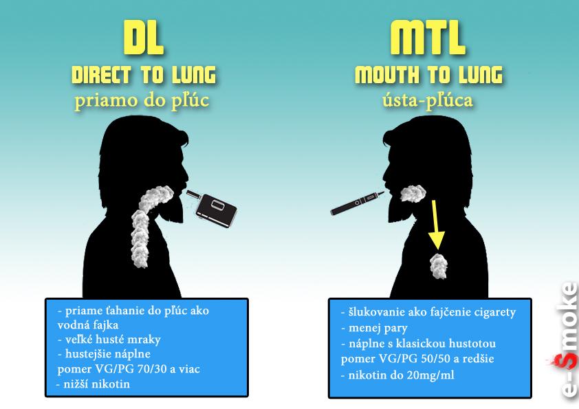 DL vs MTL (www.e-smoke.sk)