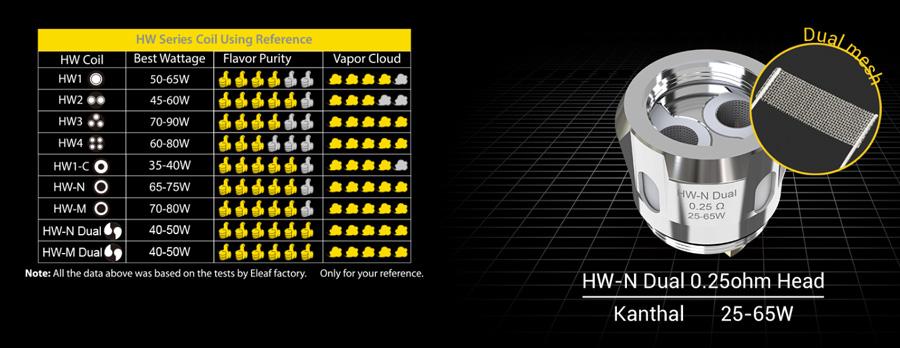 Eleaf HW-N Dual 0,25 Ohm žhaviaca hlava (www.e-smoke.sk)