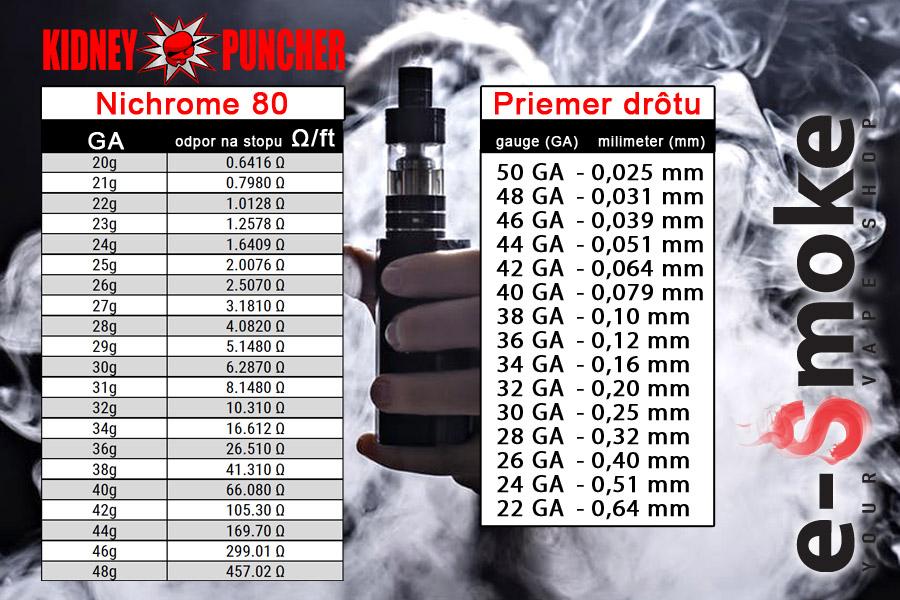 Kidney Puncher Charro wire (www.e-smoke.sk)