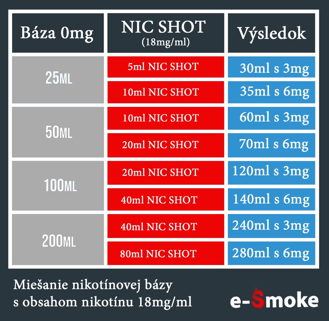 nic shot - booster pomocka na miesanie (www.e-smoke.sk)